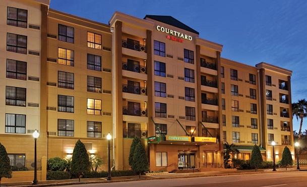 Price Per Room For Hotel Development Sites