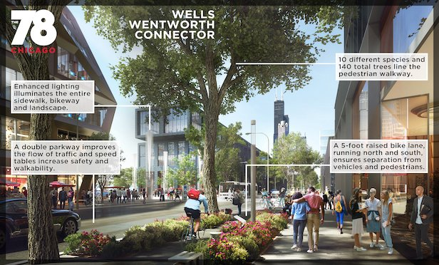 Work has begun on the Wells-Wentworth Connector that will provide a key connection between Chinatown to Downtown Chicago.