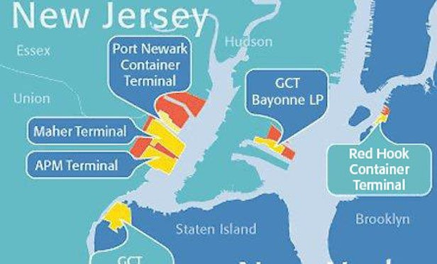 During 2019, the Port of New York and New Jersey handled 7,471,131 TEUs (20-foot equivalent units), breaking the previous annual record of 7,179,788 TEUs in 2018.