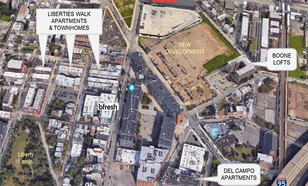 Aerial view of multifamily portfolio properties in Northern Liberties section of Philadelphia, PA